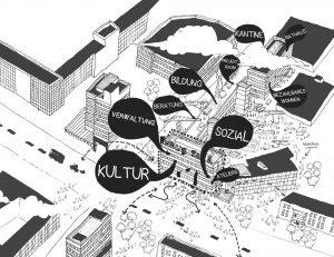 Durch den Koalitionsvertrag 2016 kamen Verwaltungsflächen für das Land Berlin, das Rathaus Mitte und bezahlbare Wohnungen zu den geplanten Nutzungen hinzu.