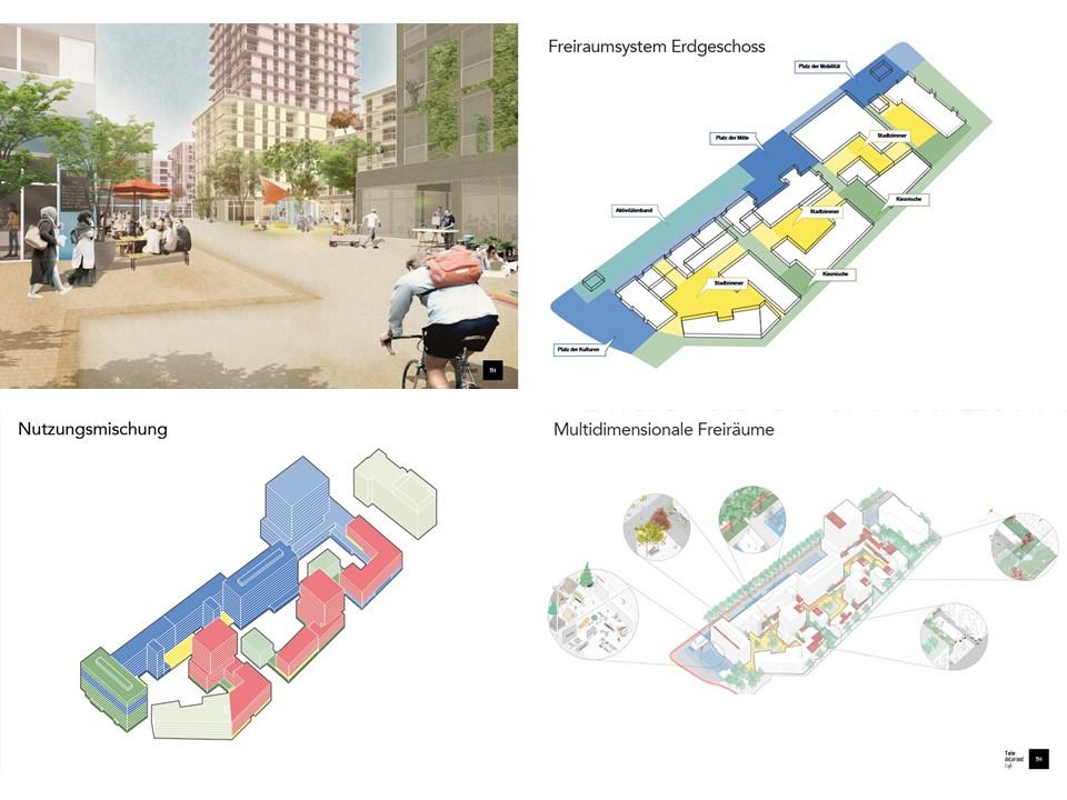 TA#1 nächste Schritte Städtebau